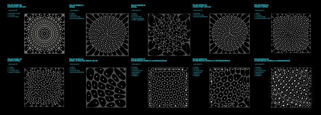程序生成的Voronoi